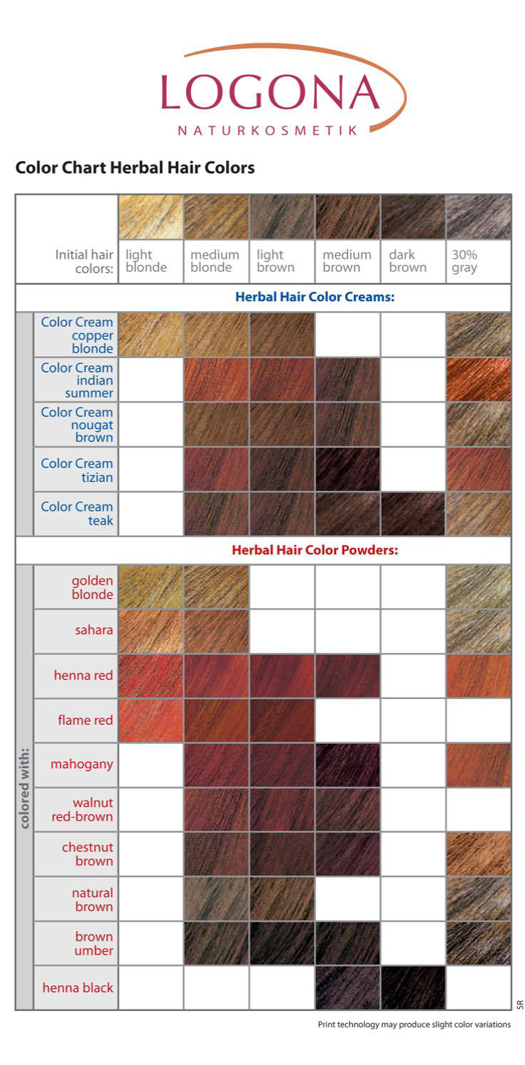 kleurenkaart logona color crme - Logona Color Creme